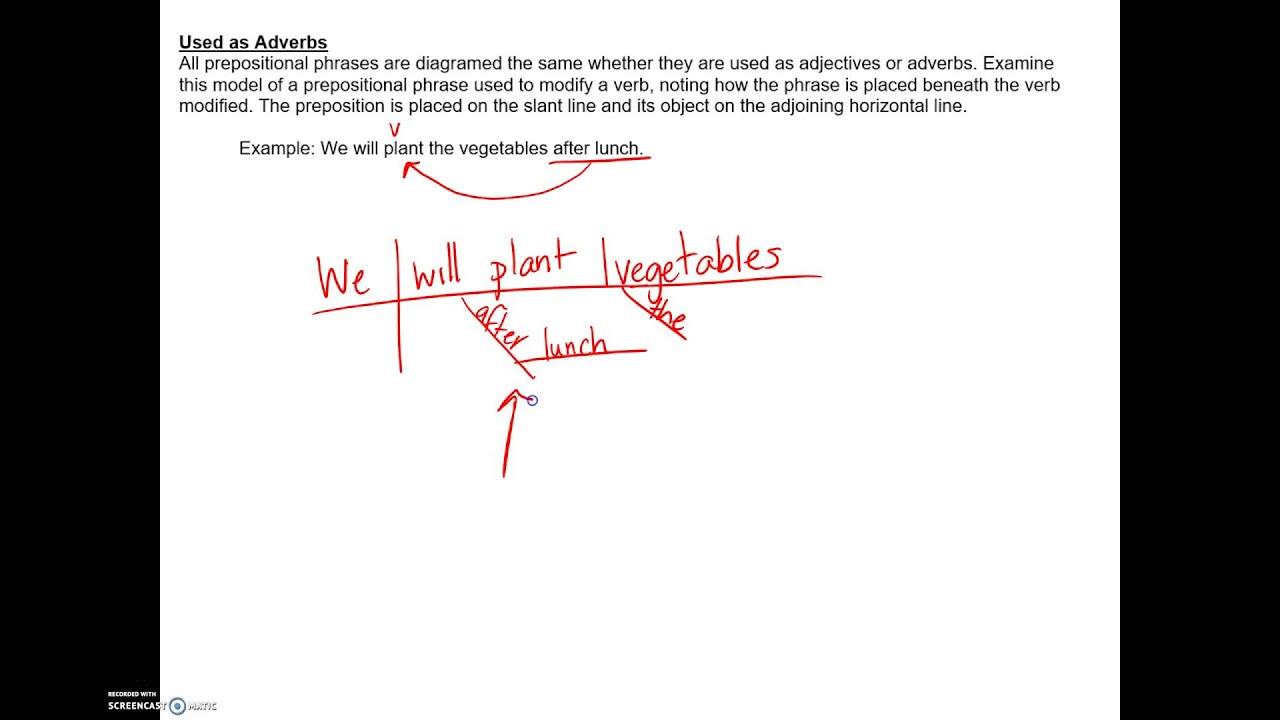 diagramming sentences declarative install wireless remote warn winch wiring diagram mcgraw hill schematic library trusted online