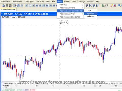 Divergence and convergence macd forex factory