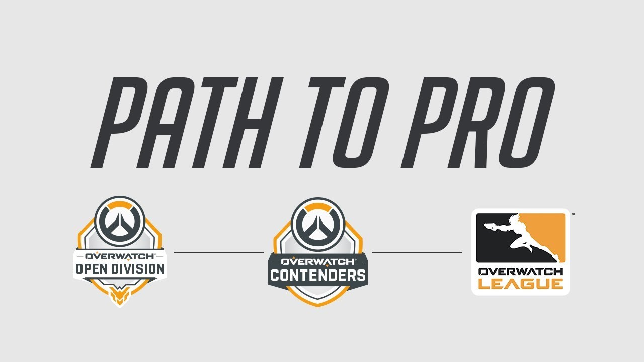 Overwatch Pro League