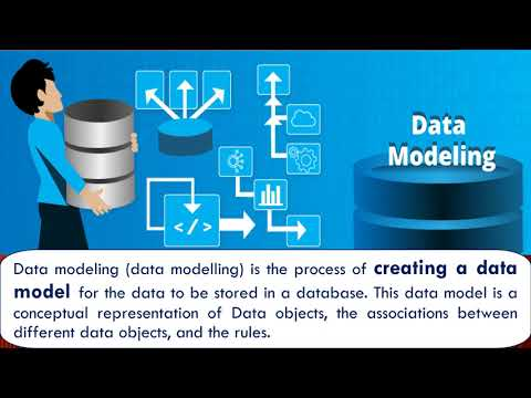 REA Approach to Database Modeling-AIS
