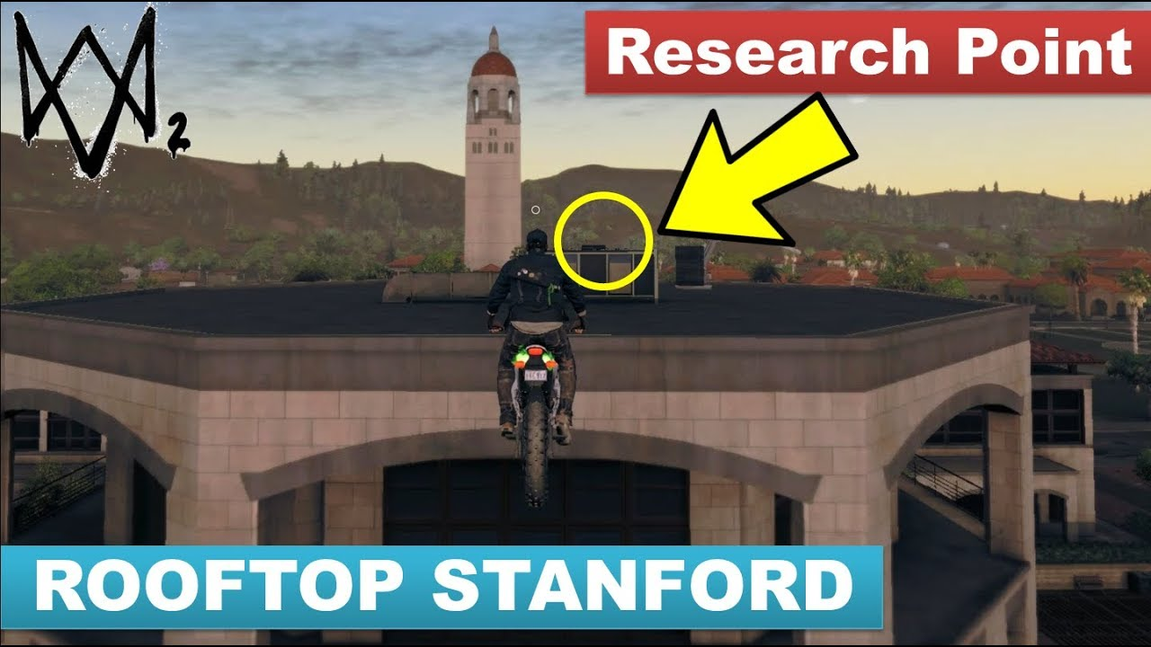 Research Point Stanford Watch Dogs