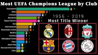 winner uefa champions league title by club 1956 2019 most european cup youtube winner uefa champions league title by club 1956 2019 most european cup