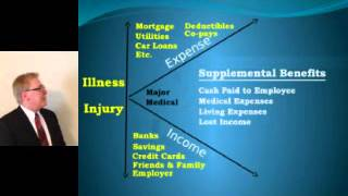 Supplemental Benefits for your employees