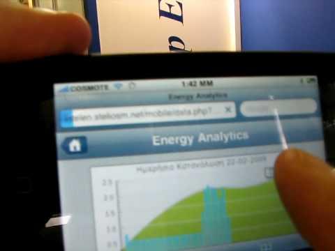 IPhone Energy Analytics by Intelen Group Greece