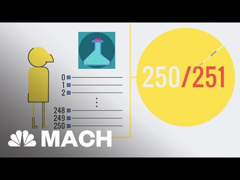 How Algorithms Choose Your Valentine On Match, OK Cupid, Tinder | Mach | NBC News