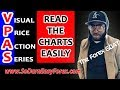 Forex Trading for Beginners #7: How to Read a Forex Chart ...