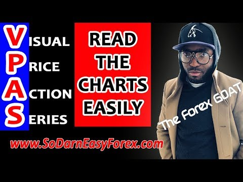 how-to-read-forex-charts-easily-(vpas)---so-darn-easy-forex™