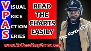 How To Read Forex Charts EASILY (VPAS) - So Darn Easy Forex™
