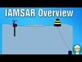 IAMSAR Overview