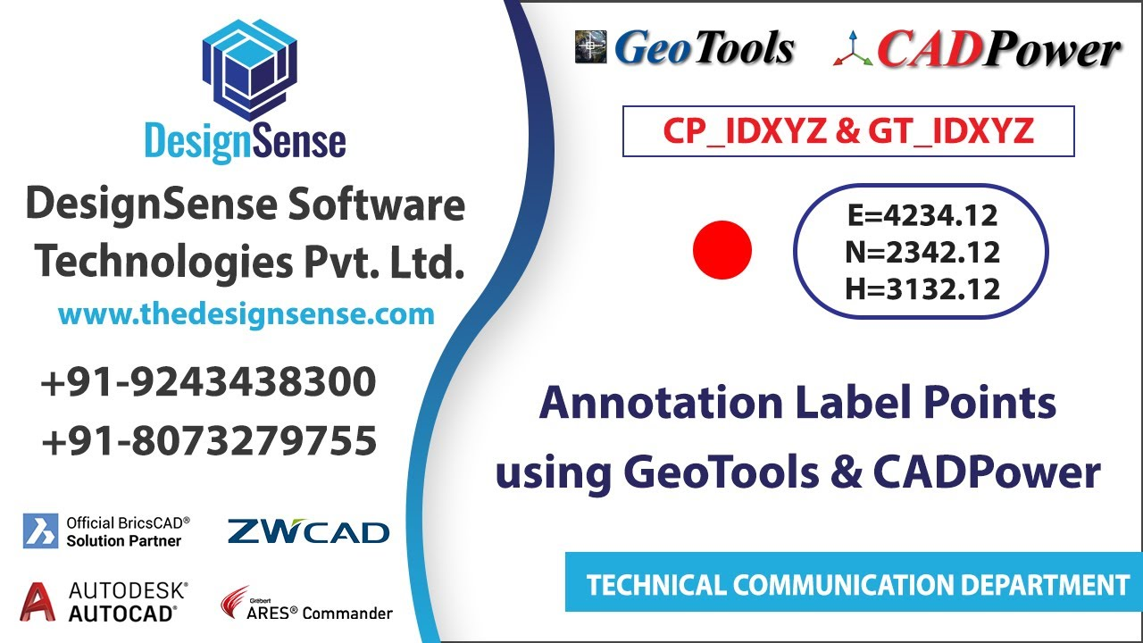 GeoTools Annotation Label points