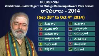 Weekly Rasi Phalalu Sep 28th - Oct 04th 2014