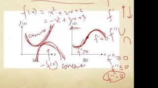 Convex optimization