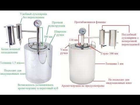 материал самогонного аппарата