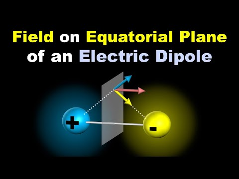 Electric Field at a point on Equitorial Plane of an Electric Dipole video in HINDI EduPoint