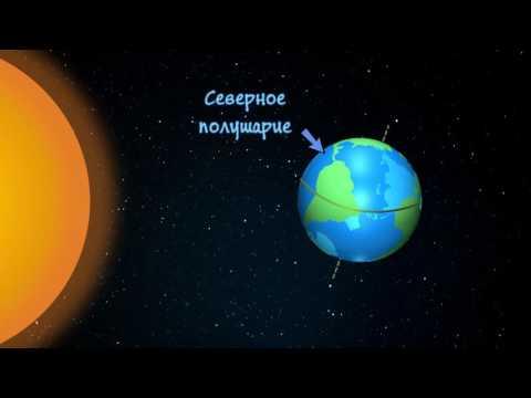 Как изменяется температура воздуха весной и осенью