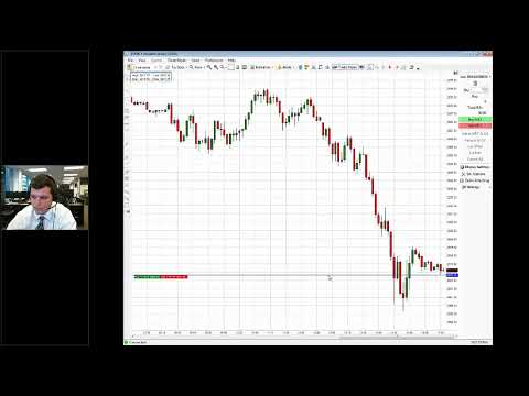 dt Pro: Trading off of the Charts (March 27 2018)