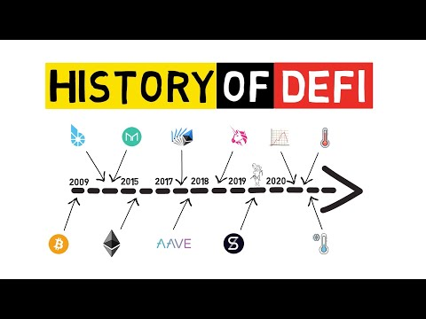 defi---from-inception-to-2021-and-beyond-(history-of-decentralized-finance-explained)