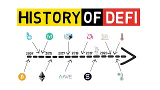 DEFI - From Inception To 2021 And Beyond (History Of Decentralized Finance Explained)