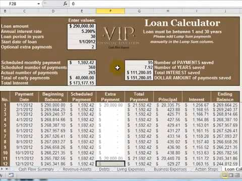 Get out of Debt FAST  VIP Finance  Education 1
