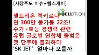 [시장주도 이슈+헬스케어]셀트리온 렉키로나연 300만 …