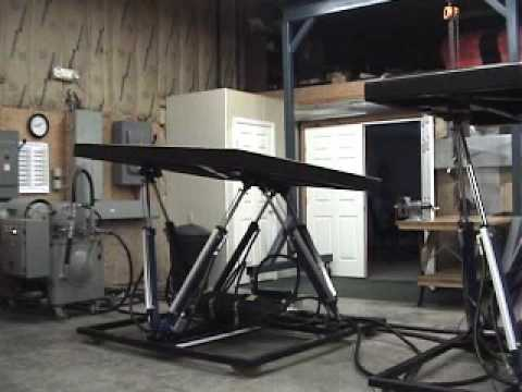 6 DOF Hydraulic Motion Simulator- InMotion Simulation