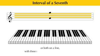 Music Theory Education - Intervals // Intervals of A Seventh (7 of 10)