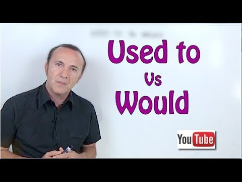 Inglés Used To Vs Would Tutorial
