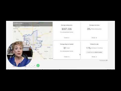 Example Market Report