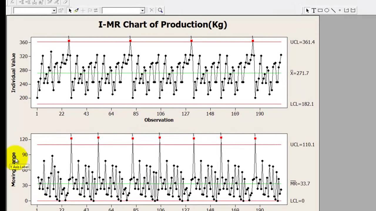 Video on imr chart  control used for continuous data by advance innovation group also rh youtube