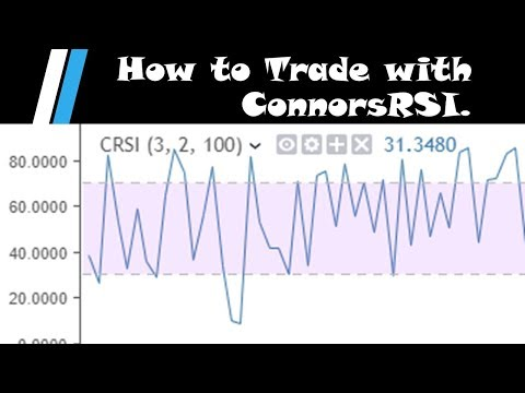 2 period rsi pullback trading strategy  How to build
