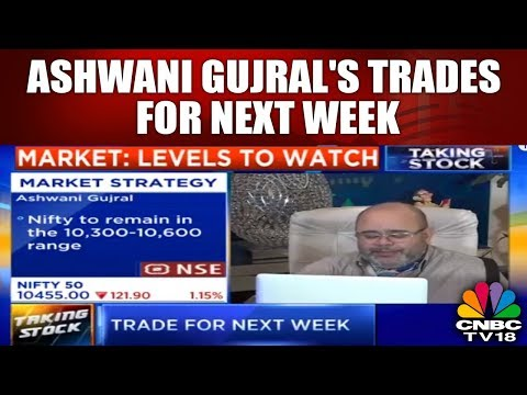 Ashwani Gujral's Trades for Next Week (12-16th Feb) & the Week that Was | Taking Stocks