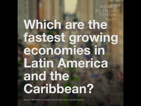 Latin America | Fastest growing economies