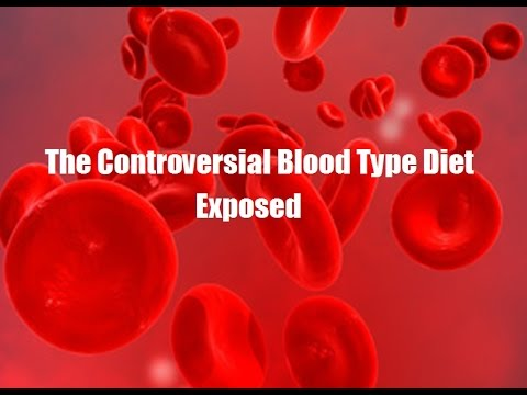 Blood type theory of diet