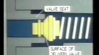видео § 135. Процессы в двигателях внутреннего сгорания