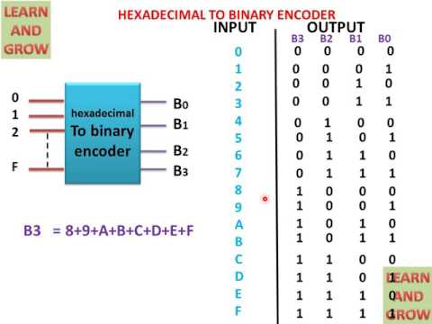 HEXADECIMAL TO BINARY ENCODER(हिन्दी )! LEARN AND GROW