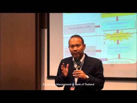 performance Management 1/5