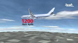 ماذا تعرف عن طائرة بوينغ 737 800