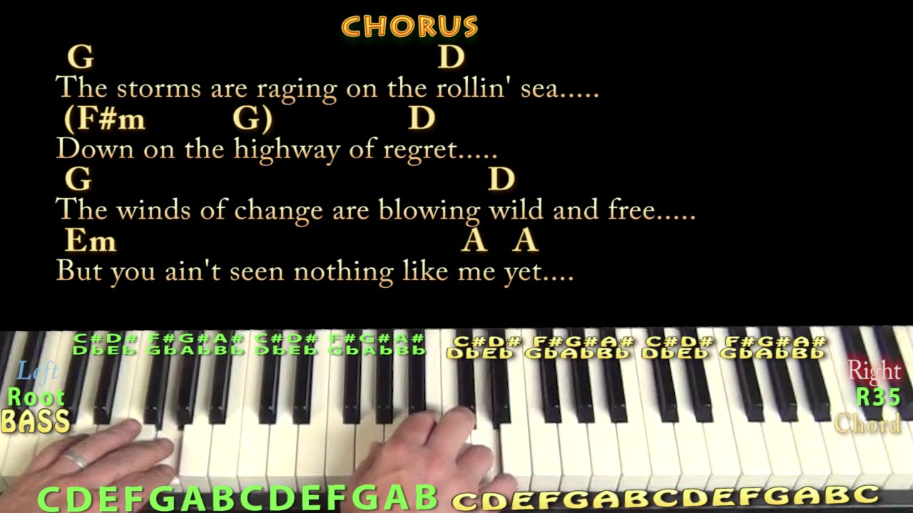 Make you feel my love piano cover lesson with chordslyrics make you feel my love piano cover lesson with chordslyrics arpeggios hexwebz Image collections