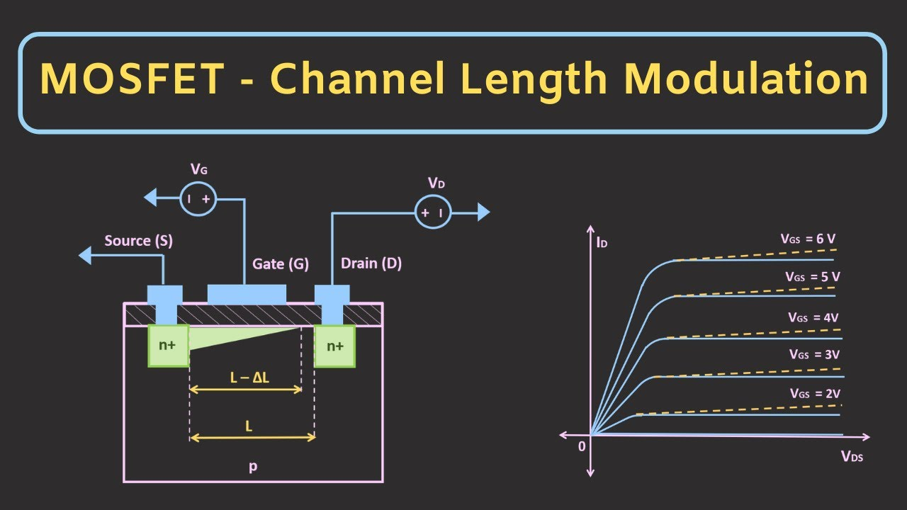 MOSFET- Channel Length Modulation Explained