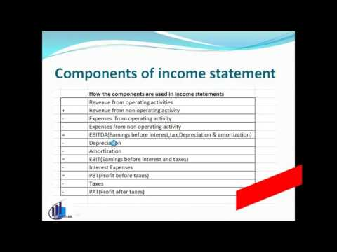 Understanding Income Statement