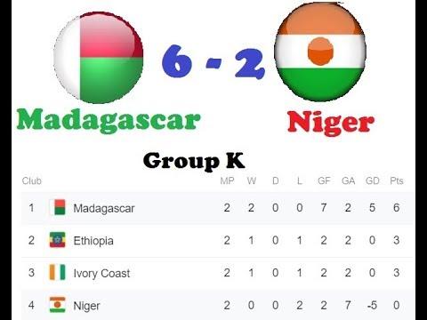 Madagascar vs Niger  Goals & Highlights 19/11/2019 Alefa Barea vs Niger