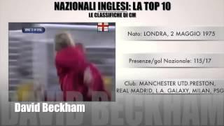 Le Classifiche di CM: la top 10 dei campioni della nazionale inglese