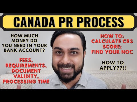 Canada PR Process | Canada Express Entry Step By Step Process | Canada PR Requirements