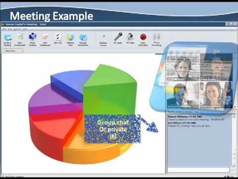 VIA3 Quick Start - Secure Web Conferencing - FIPS 140-2 Certified