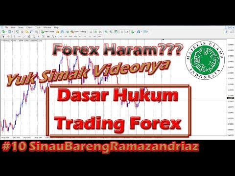 #10-dasar-hukum-trading-forex-|-hukum-negara-indonesia-|-fatwa-mui-dan-dewan-syari'ah-nasional