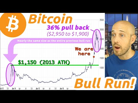 🔵-bitcoin---when-you-should-sell!!!-2013-2017-bull-run-animated-time-lapse-&-detailed-analysis