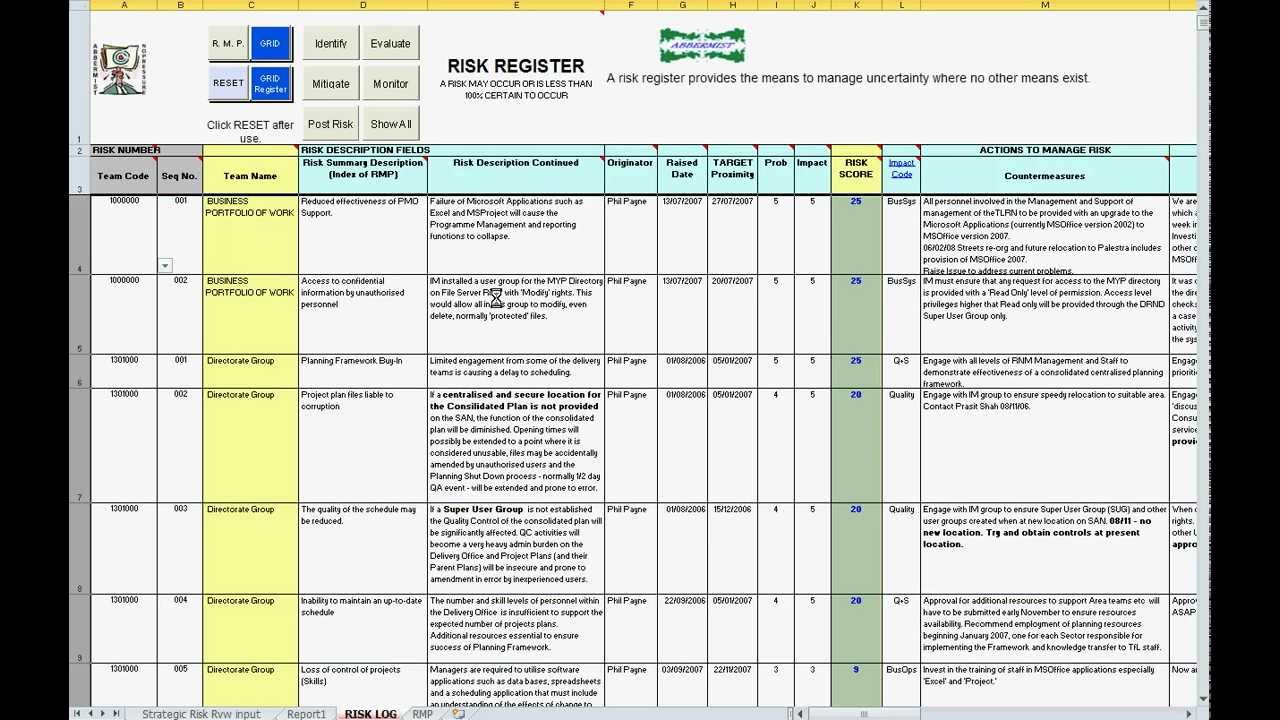 risk register Risk register is a tool developed at the risk owner level that links specific activities, processes, projects, or plans to a list of identified risks and results of risk analysis and evaluation and that is ultimately consolidated at the enterprise level.
