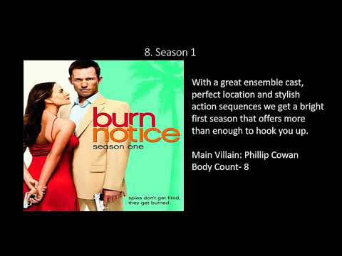 Ranking the Burn Notice Seasons and Movie (Worst to Best)