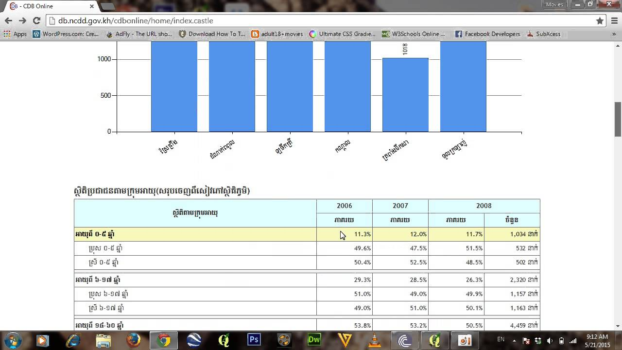 database online QGIS