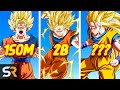 30+ Top For Dragon Ball Z Goku Super Saiyan